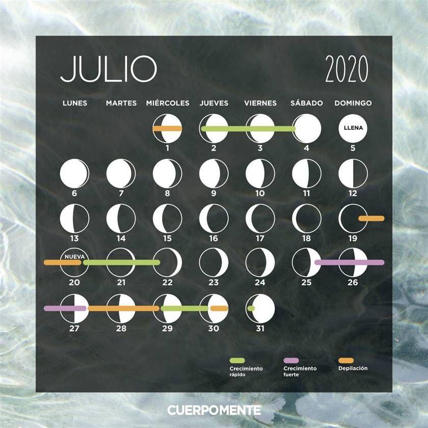 Pin En Calendario Lunar