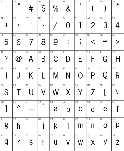 News Gothic Std  Scrabble Font
