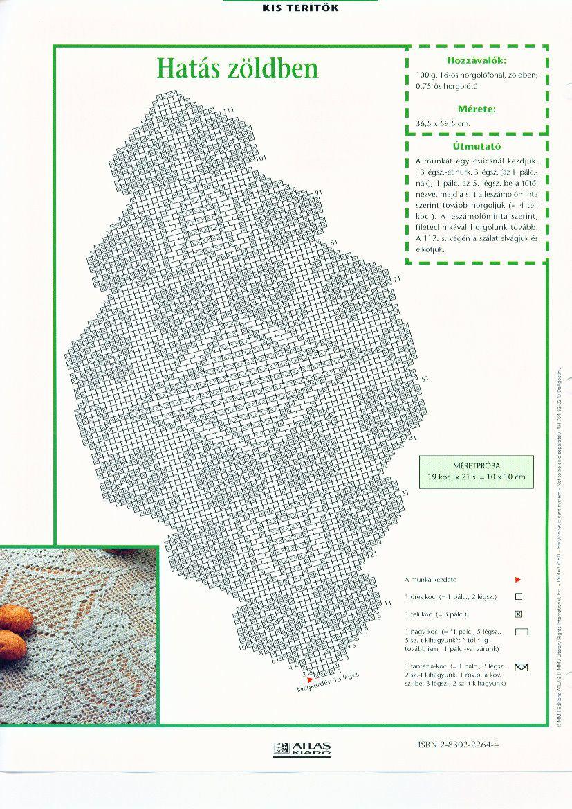 Albm Arivi Oval Danteller Pinterest Crochet Doily Diagram