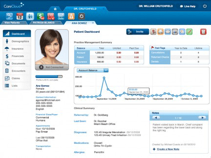 Patient Dashboard Care Cloud Png 432 324 Electronic Health Records Medical Office Practice Management