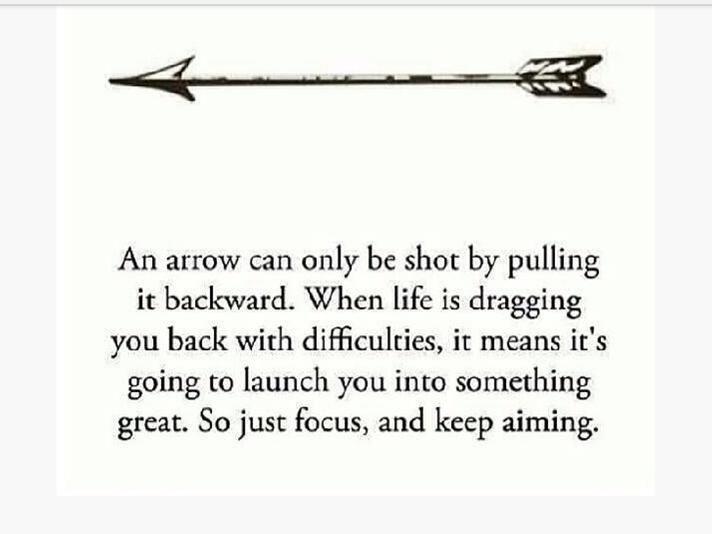 Onward Upward Forward Inspirational Quotes Take Every Thought Captive Bullseye Quote