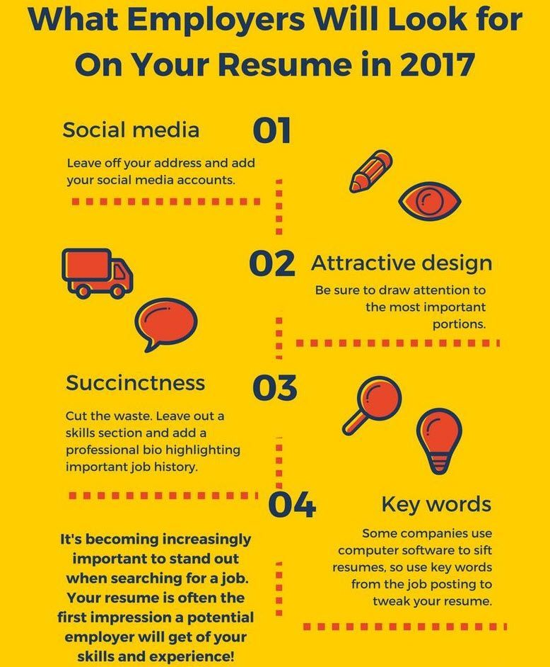 What Your Resume Should Look Like in 2017 ? #Resume #JobSeekers - what do a resume look like