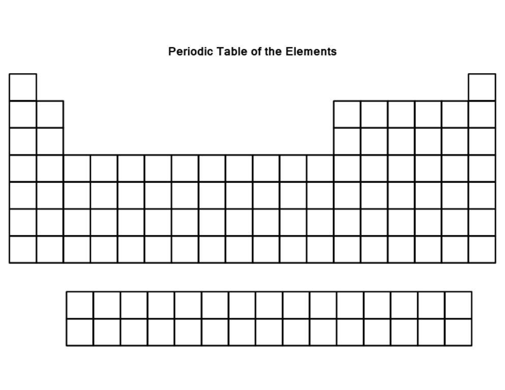 It is an image of Nifty Blank Printable Periodic Table