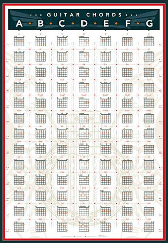 Pin By Shirley Masters On Awesome Guitar Chords Guitar