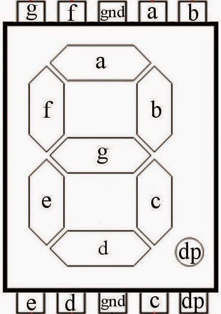 Interfacing 4*4 Button Key Pad to a Seven Segment Display