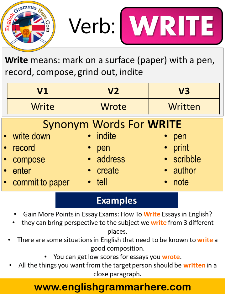 Write Past Simple Tense Of Participle V1 V2 V3 Form When Learning Eng How To Memorize Thing Writing Words What Use In Dissertation