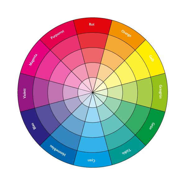 Farbkreis Farbkreis Farbenkreis Farben