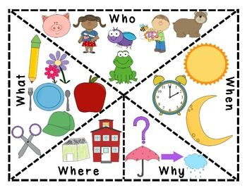 visual cues for answering wh questions poster slp wh questions