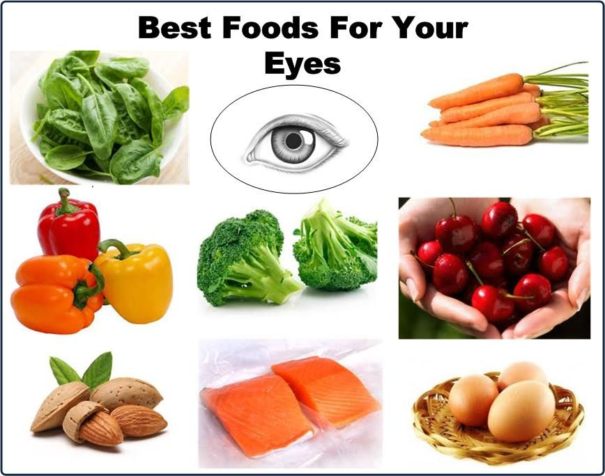Image result for foods for eye sight