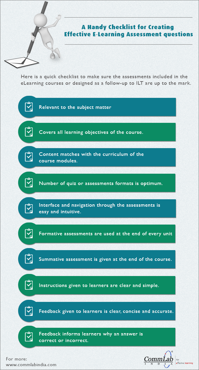 A Handy Checklist For Creating Effective ELearning Assessment