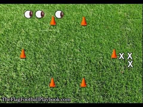 Pin By Flag Football Academy On Flag Football Plays Flag Football Youth Flag Football Flag Football Drills
