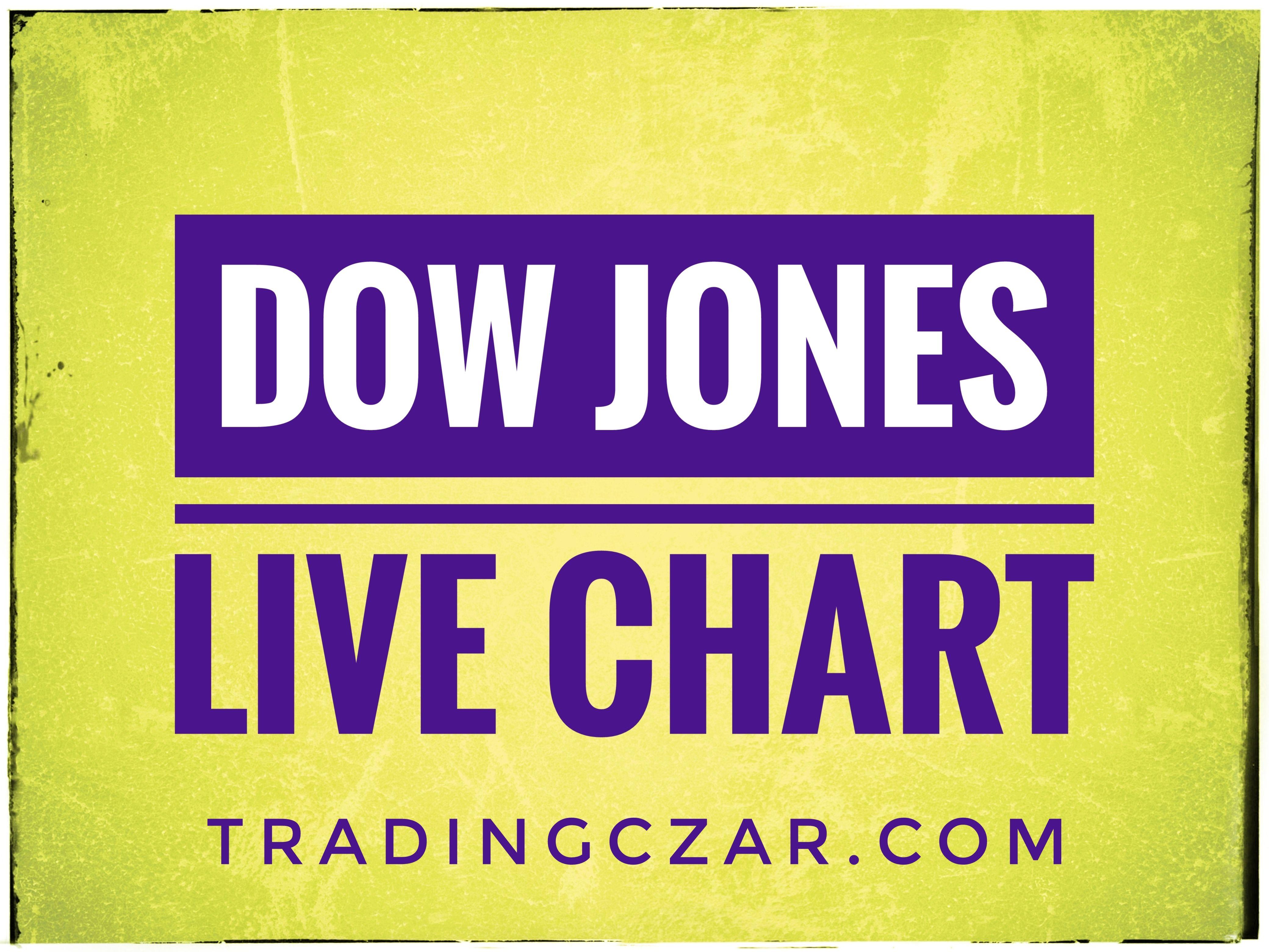Live Dow Jones Dow Jones Live Chart Dow Jones Industrial