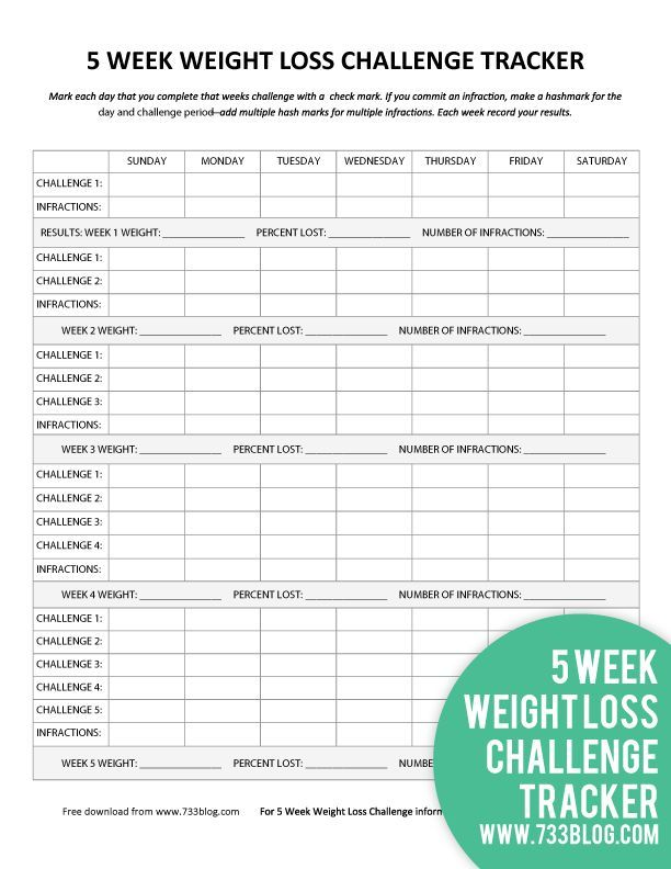 5 Week Weight Loss Challenge Printable Tracker Weight loss - workout program sheet