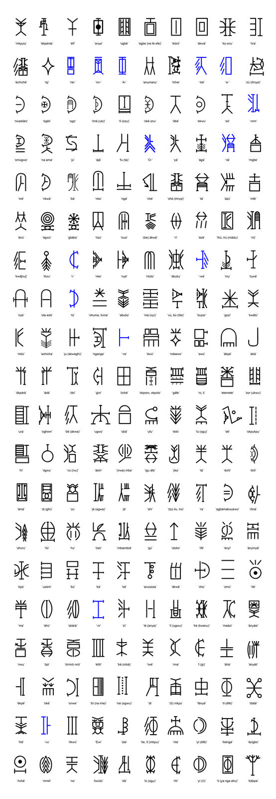 Nsibidi Writing System Page 3 Skyscrapercity Tetovanie