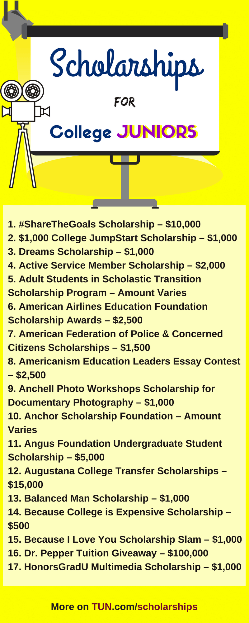 Scholarships For College Juniors