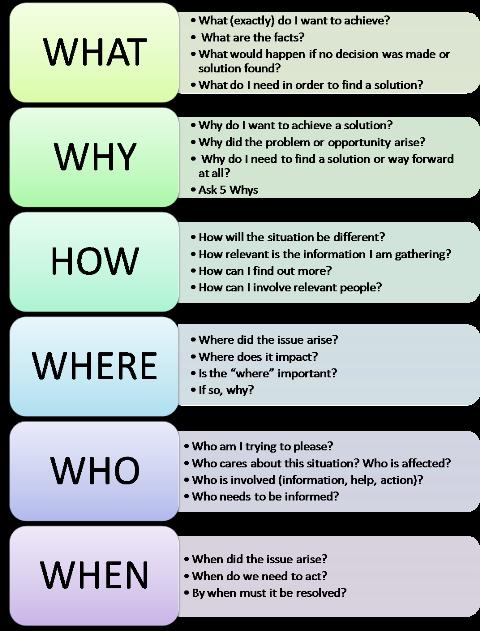 flirting moves that work body language examples worksheets examples worksheets