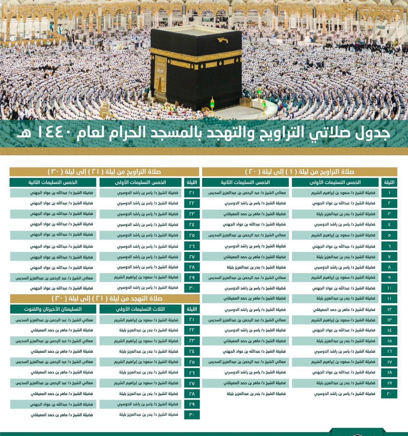 جدول الحرمين الشريفين لرمضان 1440 شبكة سما الزلفي Alae Daily News Sal