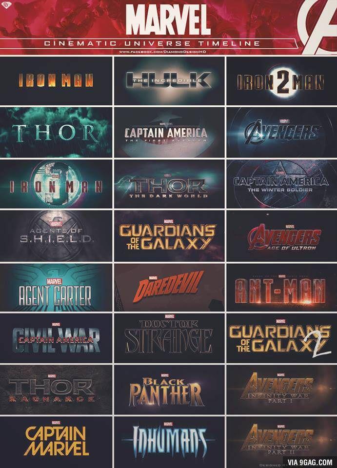 marvel comics liste des films