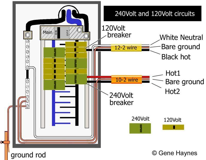 Basic House Wiring In 2020 House Wiring Basic House