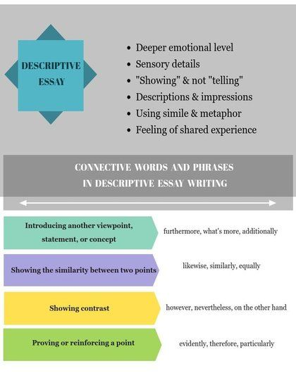 connective words and phrases in descriptive essay writing misc  connective words and phrases in descriptive essay writing