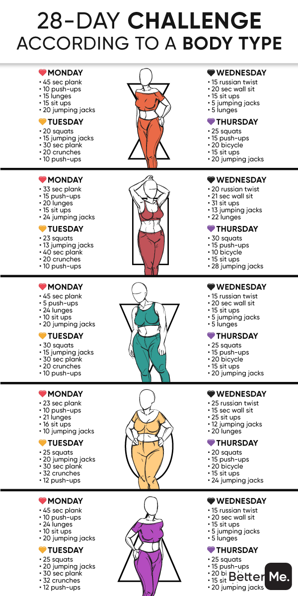 🥑💪Tried all diets and exercises in the world? All you need is this easy-to-follow plan