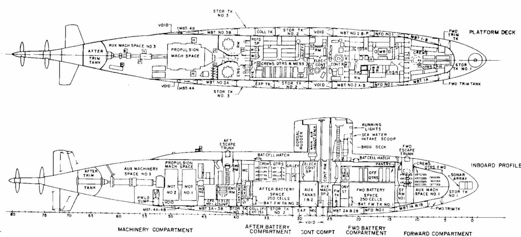 Uss Albacore Deck Plan Navios Antigos Naval