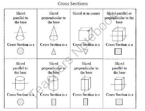 Teachers Notebook Middle School Math Resources Middle School Math Volume Math