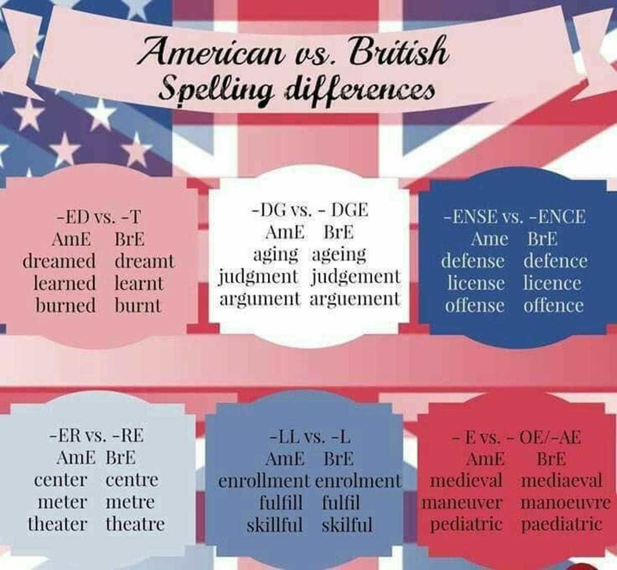 Important American And British Spelling Differences You