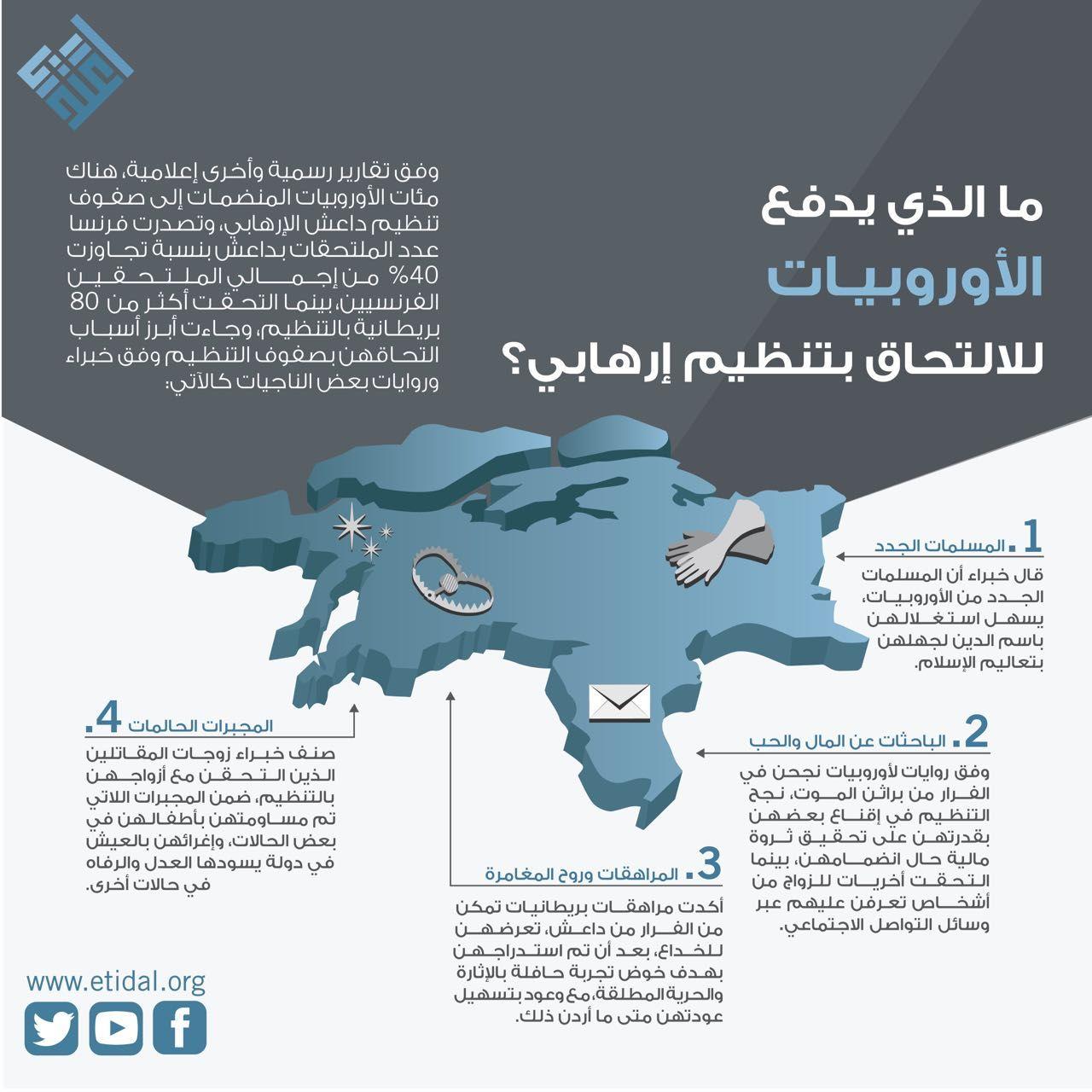 أوروبيات قادهن البحث عن المال والمغامرة إلى الهلاك الإرهاب في أوروبا اعتدال World Map Map World