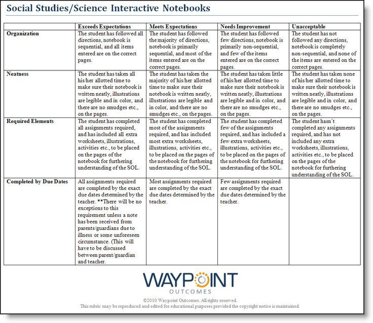 interactive notebook rubric i really want to implement these in  interactive notebook rubric i really want to implement these in my classroom next year