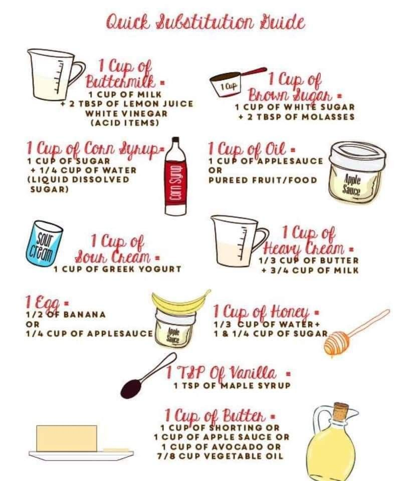 Pin By Kristy Harvey On Home In 2020 Healthy Baking Substitutes Baking Substitutes Healthy Substitutions