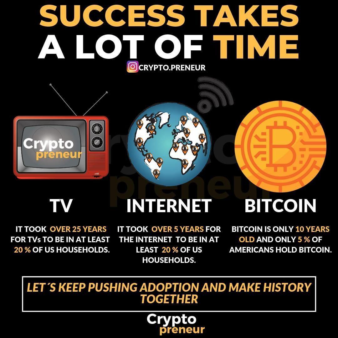 trader lernen bitcoin)