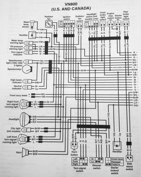 Kawasaki Fuse Box Diagram In 2020