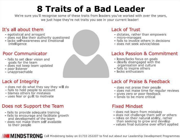 Bad Leader Trait Inspirational Message Type Of Essay Egotistical On A Good