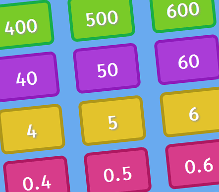 Place Value Chart Interactive Topmarks Classroom Math