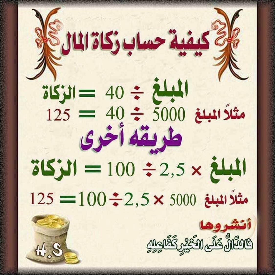 الزكاة Islam Facts Islam Beliefs Islamic Inspirational Quotes