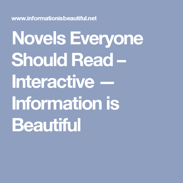 Novels Everyone Should Read – Interactive — Information is Beautiful