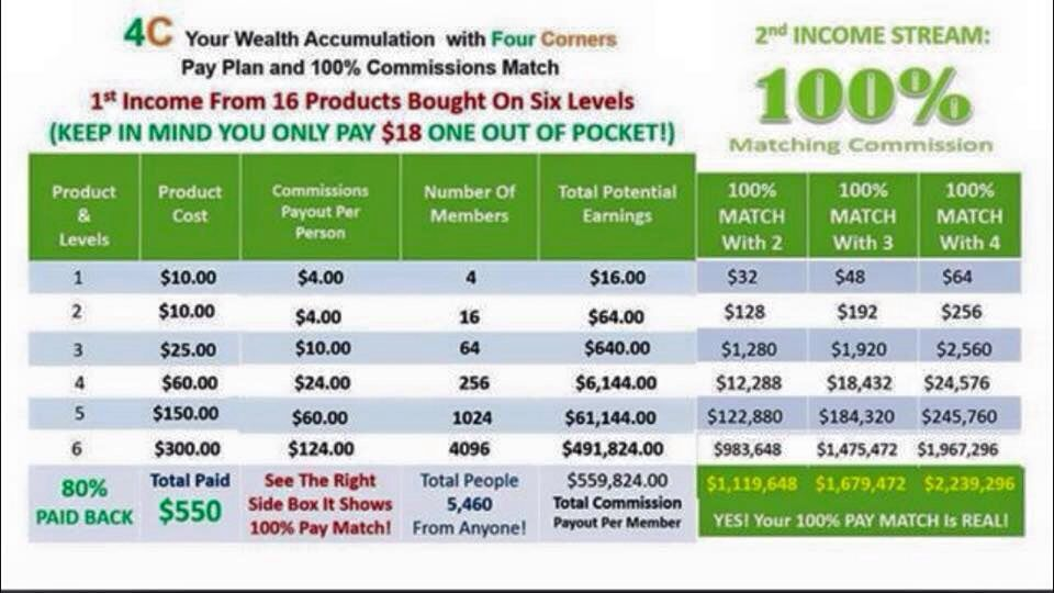 HERE IS THE EASIEST Thing YOU WILL EVER DO TO MAKE MONEY CHECK out VIDEO INFO https://m.youtube.com/watch?v=kCPi2cOIYTs