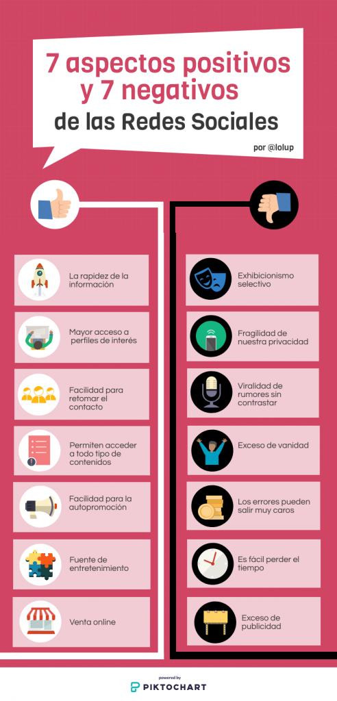 Ventajas E Inconvenientes De Las Redes Sociales Digital Marketing Marketing Social Media