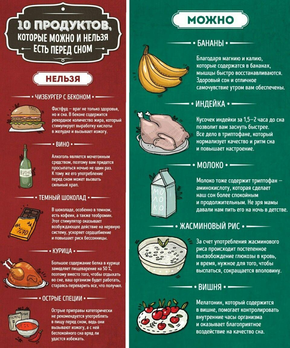 Полезно кушать при диете