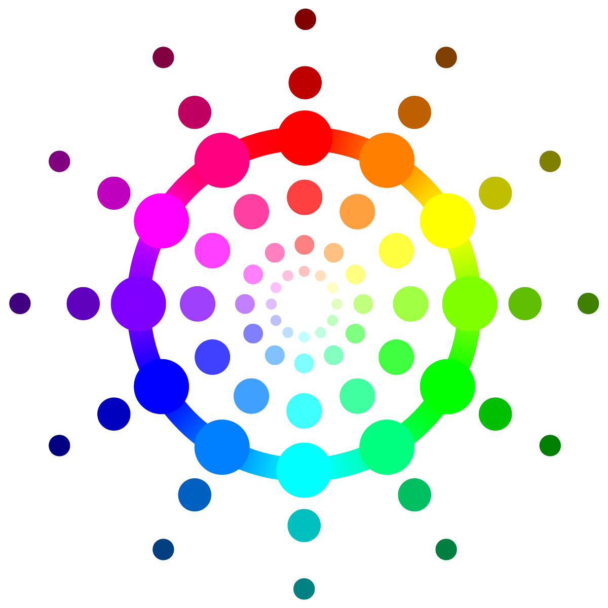 Rgb Color Wheel Dot Circle 12 Hour With 2 Shades And 2 Tints