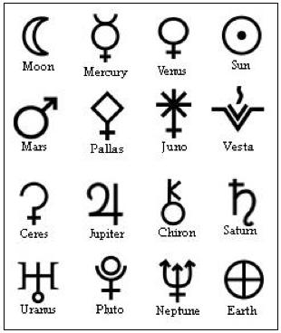 Symboles des plan tes satellites et ast ro des du syst me solaire le syst me solaire - Tatouage systeme solaire ...