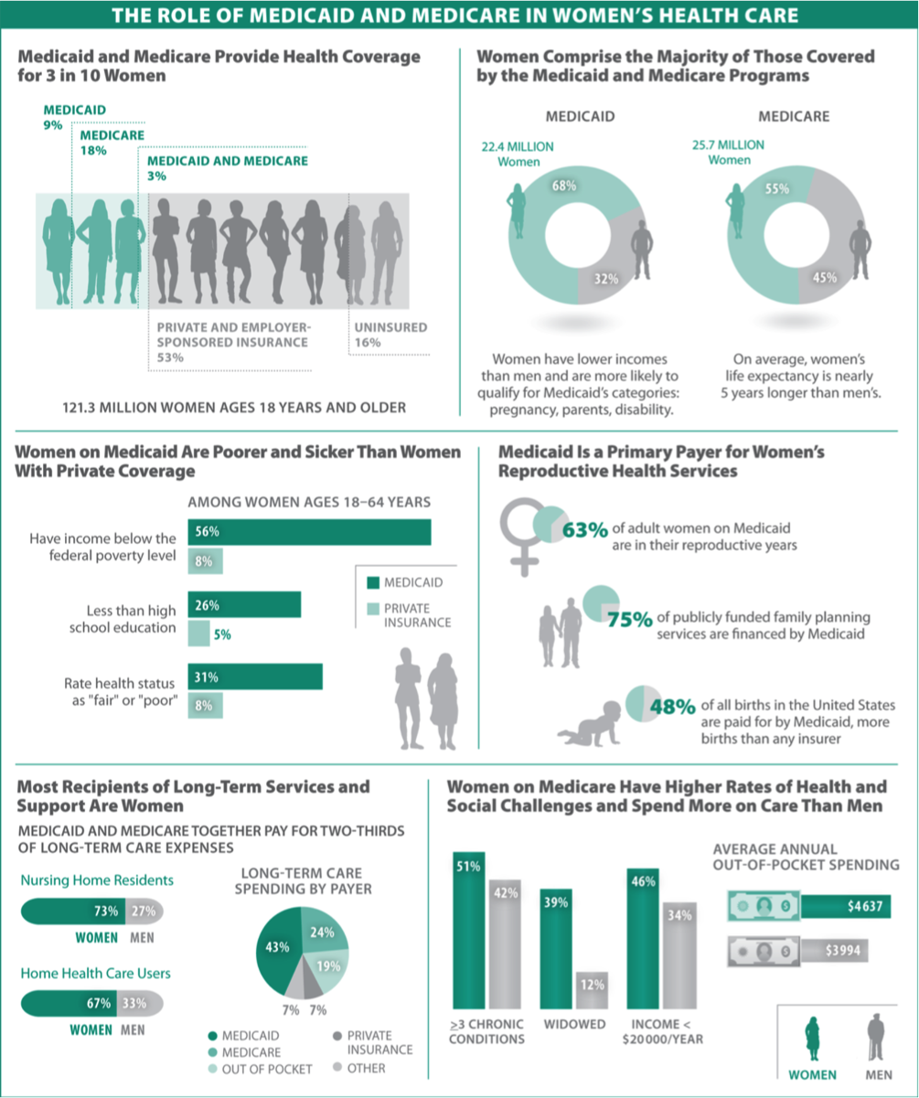 regarding healthcare reform this infographic provides information