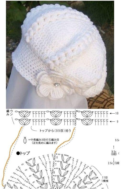 Pin de Mounette en A2 . Amélia | Pinterest | Gorros, Gorros crochet ...