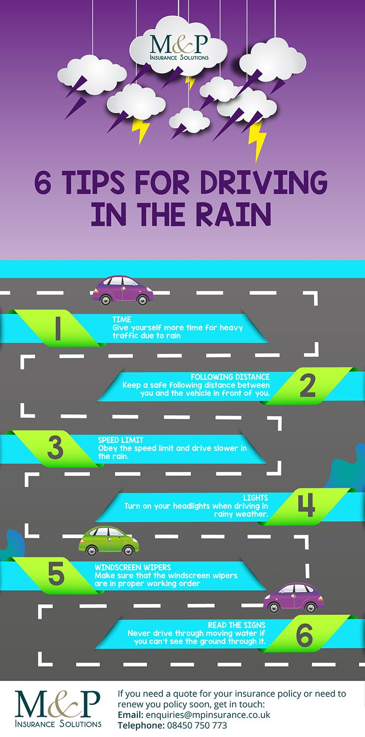 Road safety in rainy season