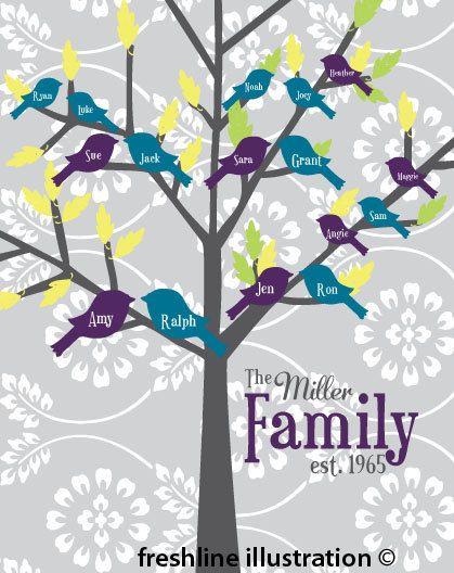 Custom Family Tree Art Print - Personalized Family Tree - Love Birds on Tree - 11x14