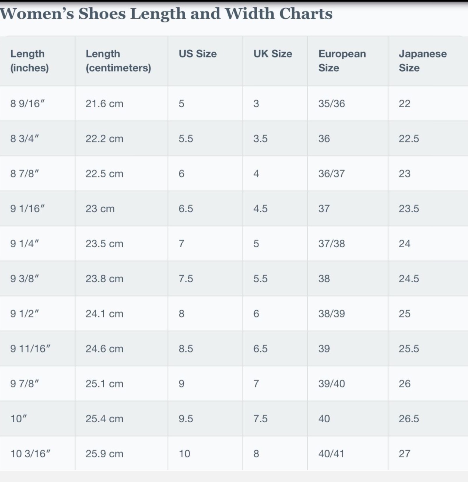 Womens shoe size conversion chart us uk european and japanese womens shoe size conversion chart us uk european and japanese widthlength geenschuldenfo Image collections