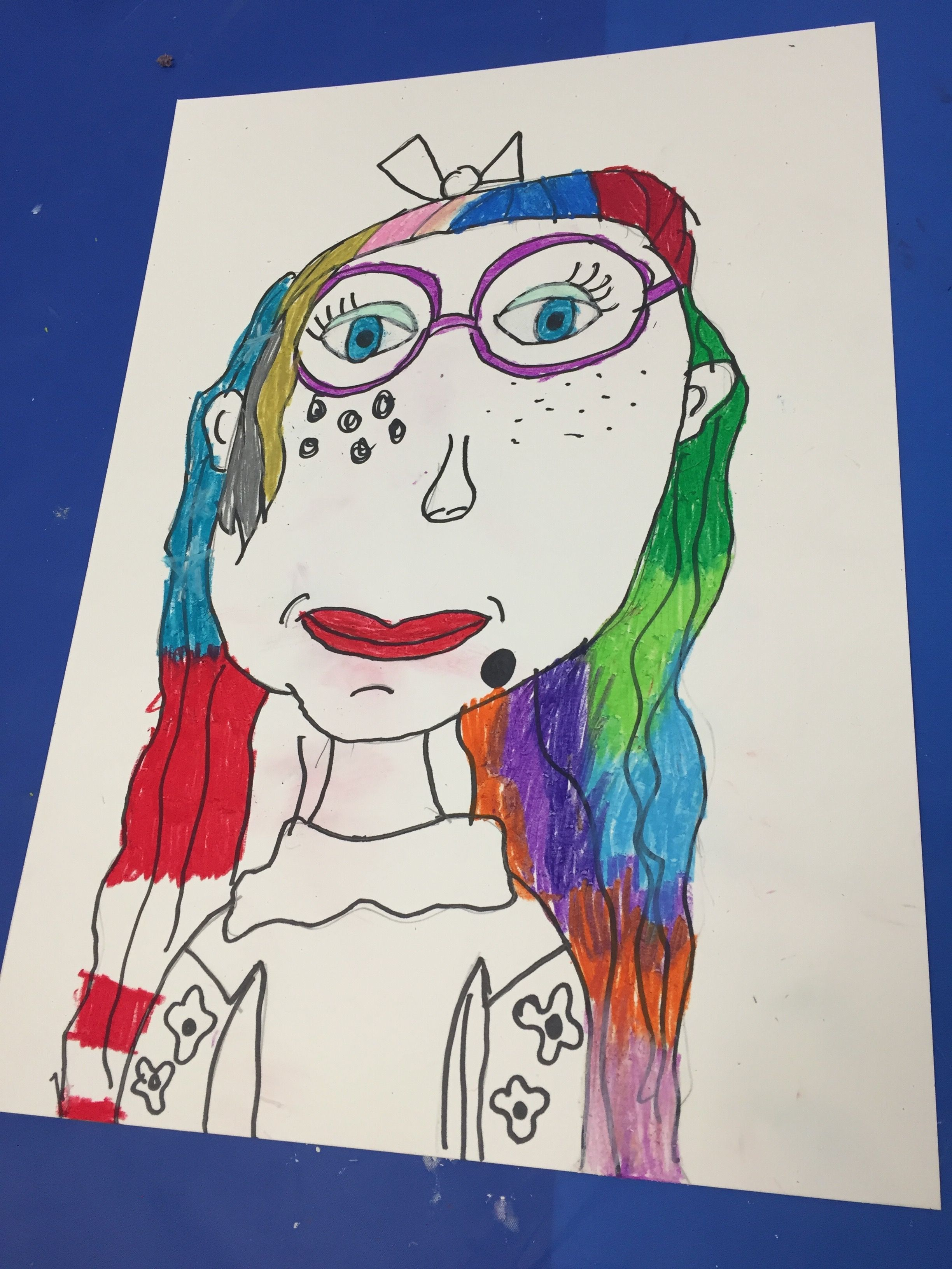 Portrait Art Lesson Plan Character Traits How To Draw A