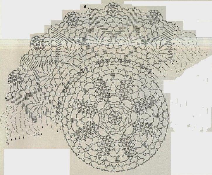 Patron | patrones de carpetas y manteles | Pinterest | Mantel ...