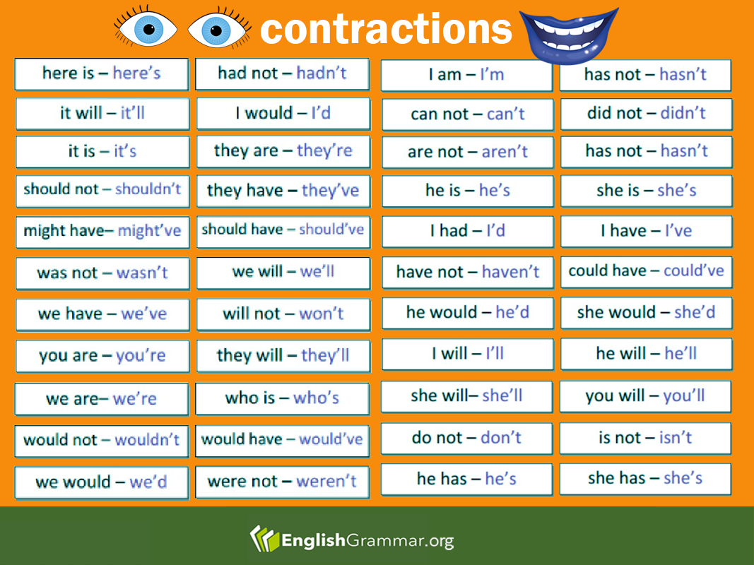 hight resolution of Esl Contractions Worksheet   Printable Worksheets and Activities for  Teachers
